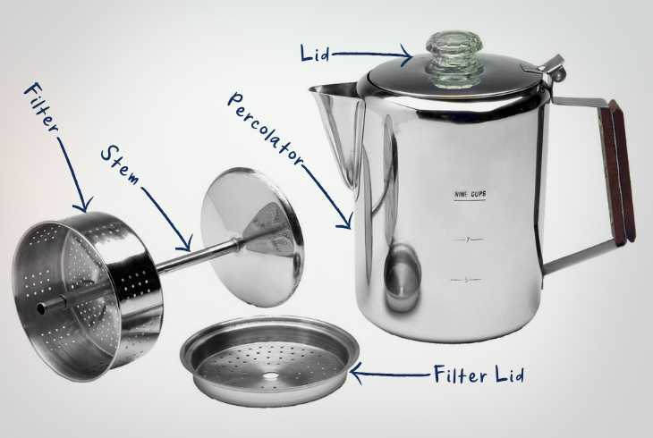 Percolator, stem, filter and lid