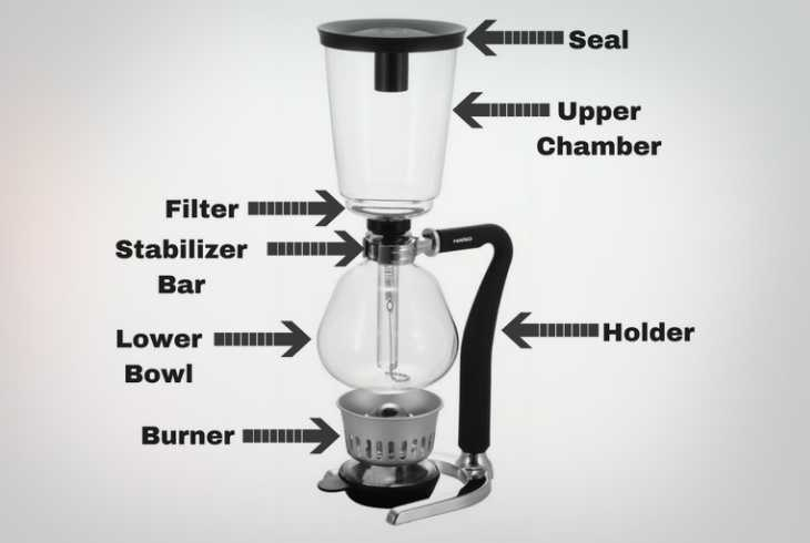 Siphon coffee maker labeled parts