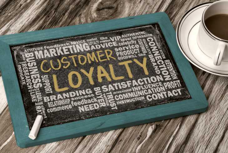 Customer loyalty, marketing, business sign